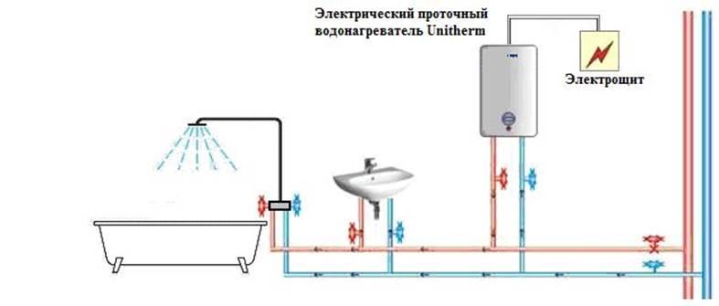 Проточный водонагреватель электрический и его применение